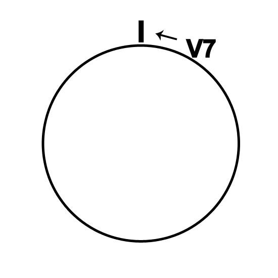 I-V7A